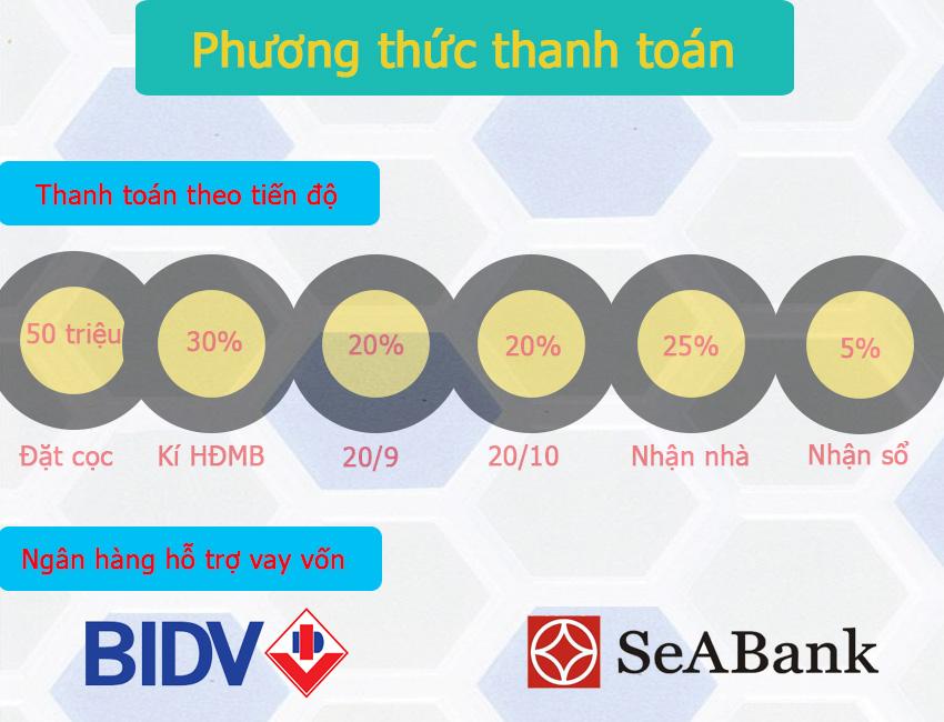 phuong-thuc-thanh-toan-du-an-goldora-plaza