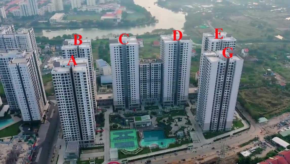 Toàn cảnh dự án Sài Gòn South Residences