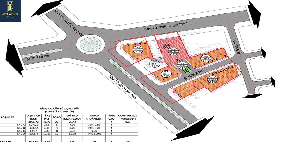 Phân lô dự án West Market Lạc Tấn